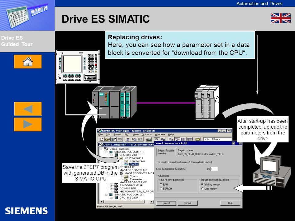 Save the STEP7 program with generated DB in the SIMATIC CPU