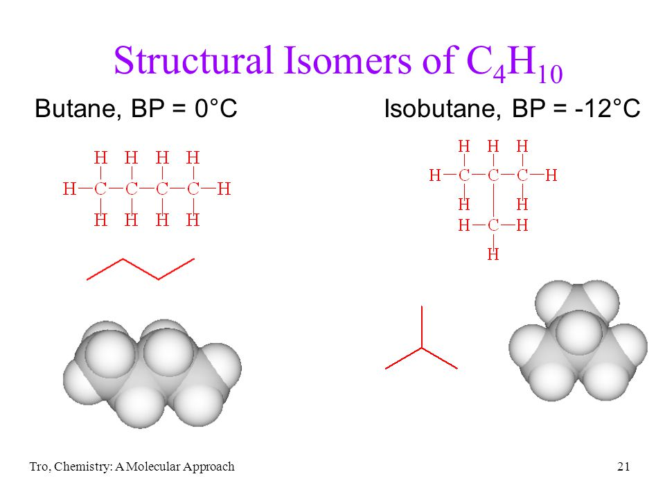 Structural Isomers of C4H10