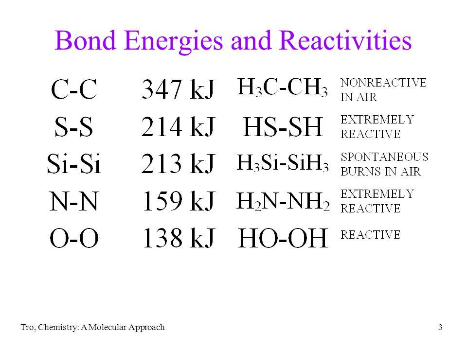 Bond Energies and Reactivities