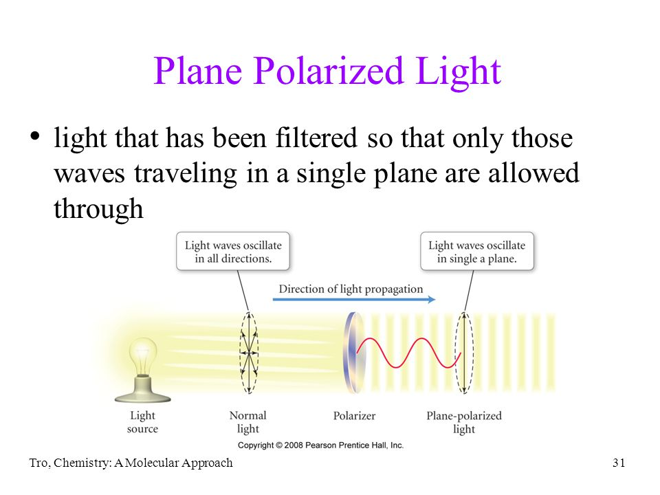 Plane Polarized Light light that has been filtered so that only those waves traveling in a single plane are allowed through.