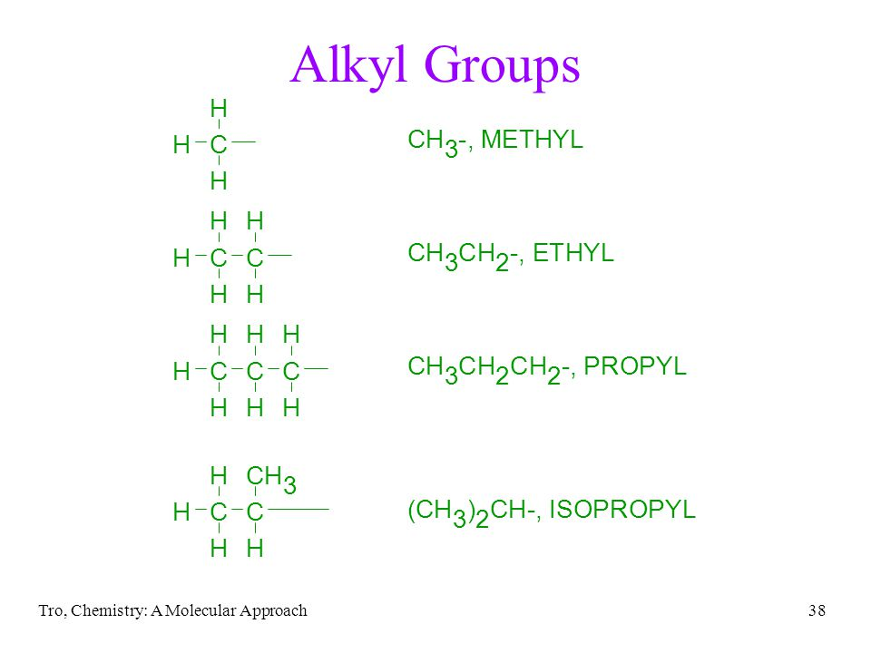 Alkyl Groups C H 3 - , M E T Y L 2 P R O ( ) I S