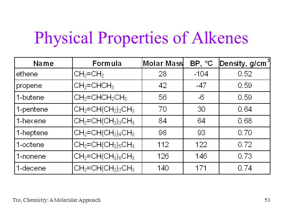 Physical Properties of Alkenes