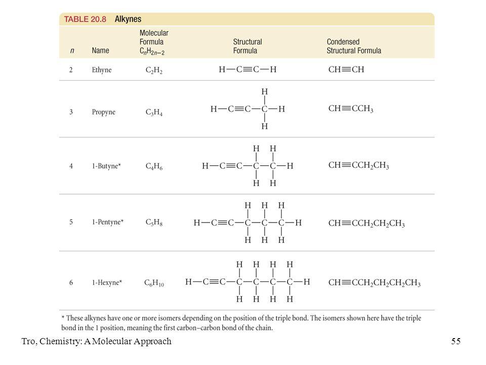 Tro, Chemistry: A Molecular Approach