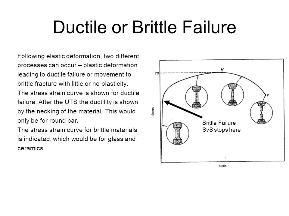Ductile or Brittle Failure