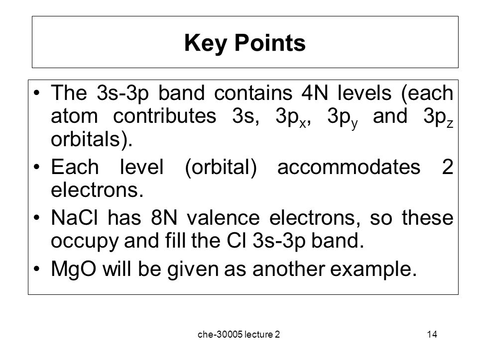 Key Points The 3s-3p band contains 4N levels (each atom contributes 3s, 3px, 3py and 3pz orbitals).
