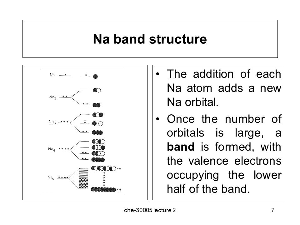 Na band structure The addition of each Na atom adds a new Na orbital.