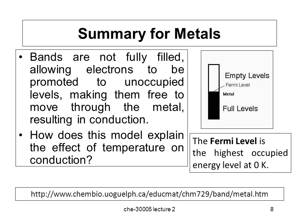 Summary for Metals