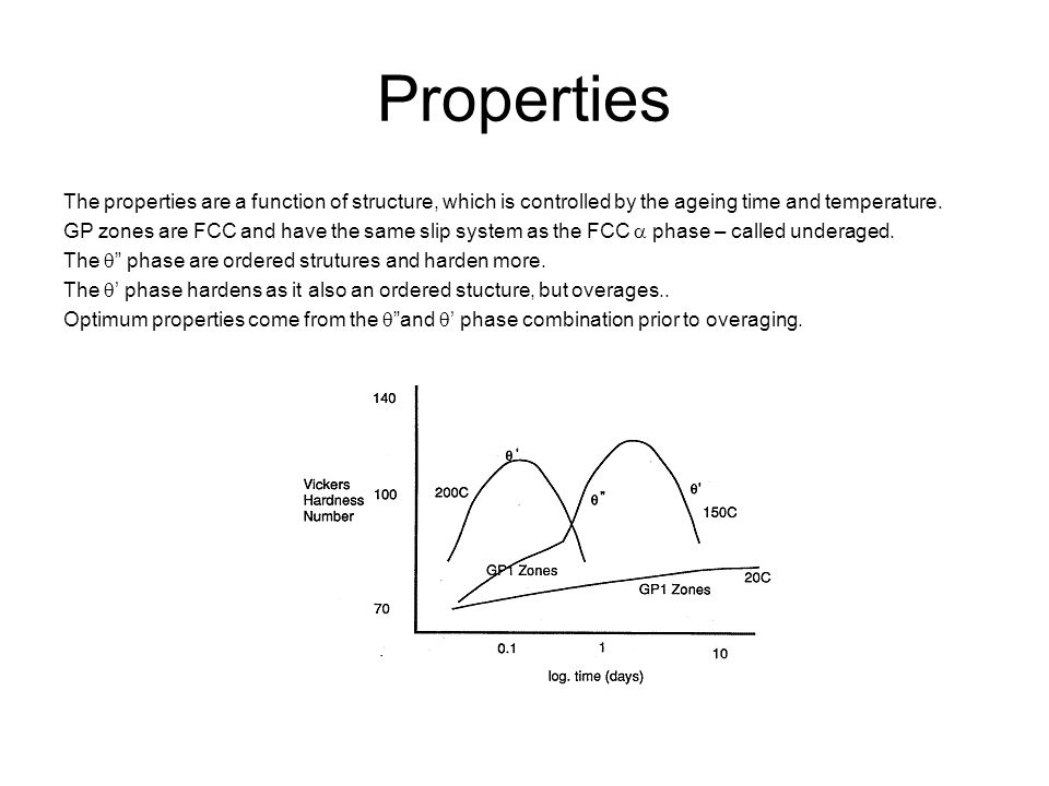 Properties The properties are a function of structure, which is controlled by the ageing time and temperature.