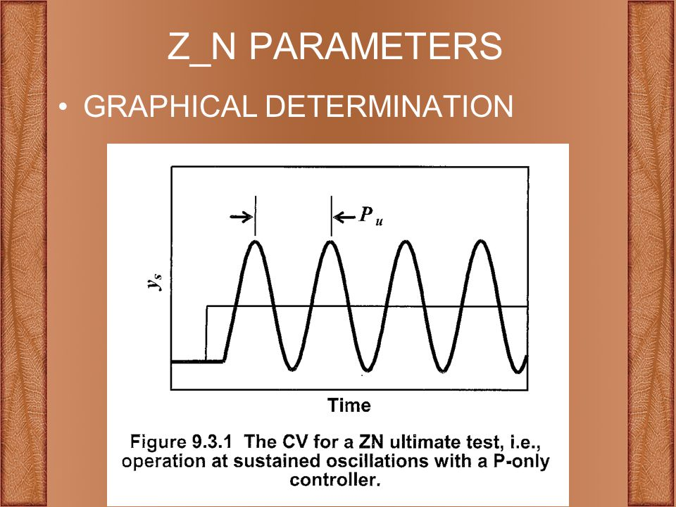 Z_N PARAMETERS Graphical determination