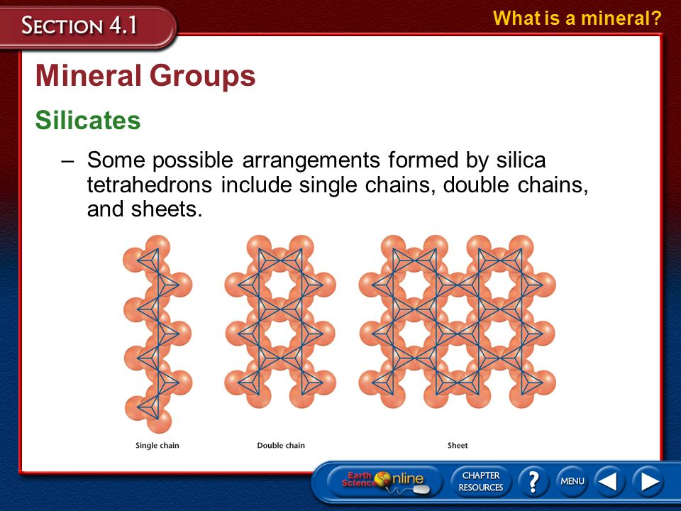 Mineral Groups Silicates