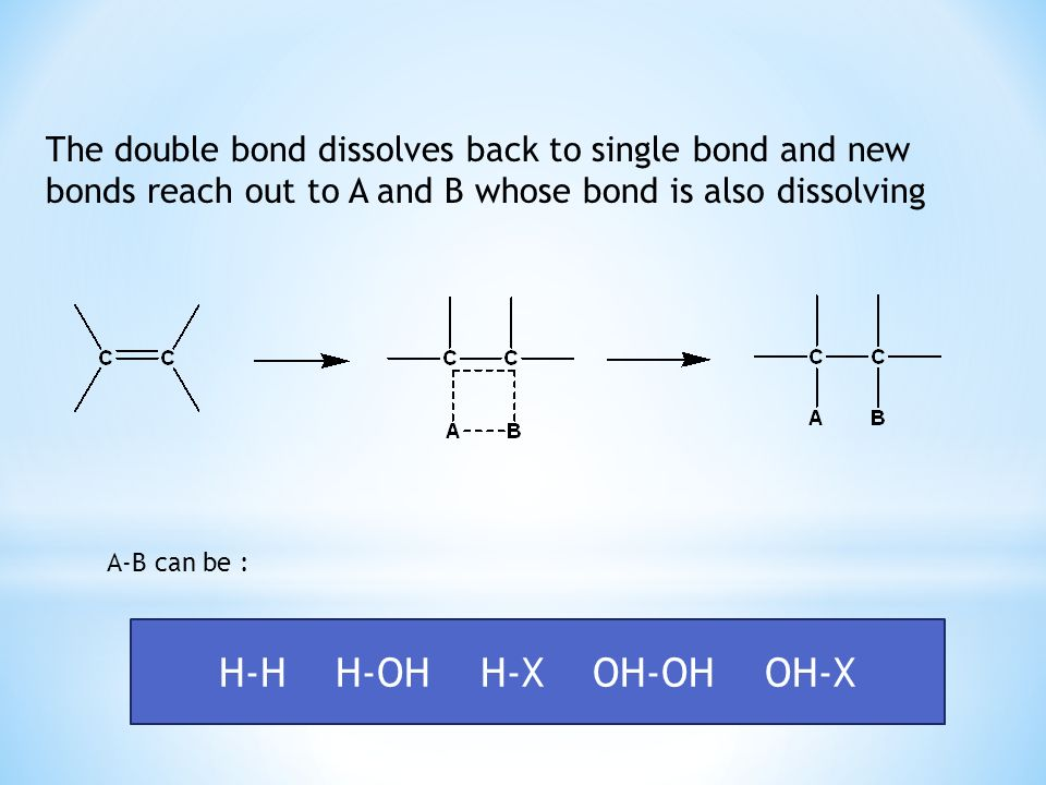 The double bond dissolves back to single bond and new bonds reach out to A and B whose bond is also dissolving