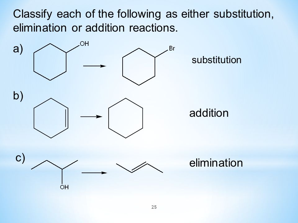 Classify each of the following as either substitution, elimination or addition reactions.
