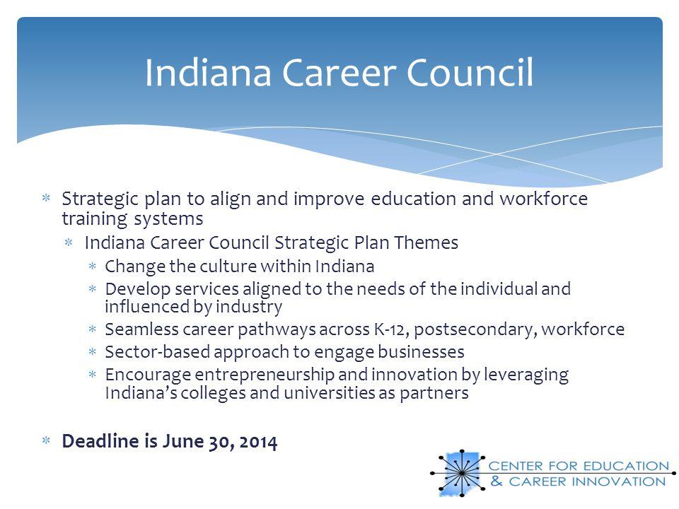 Indiana Career Council
