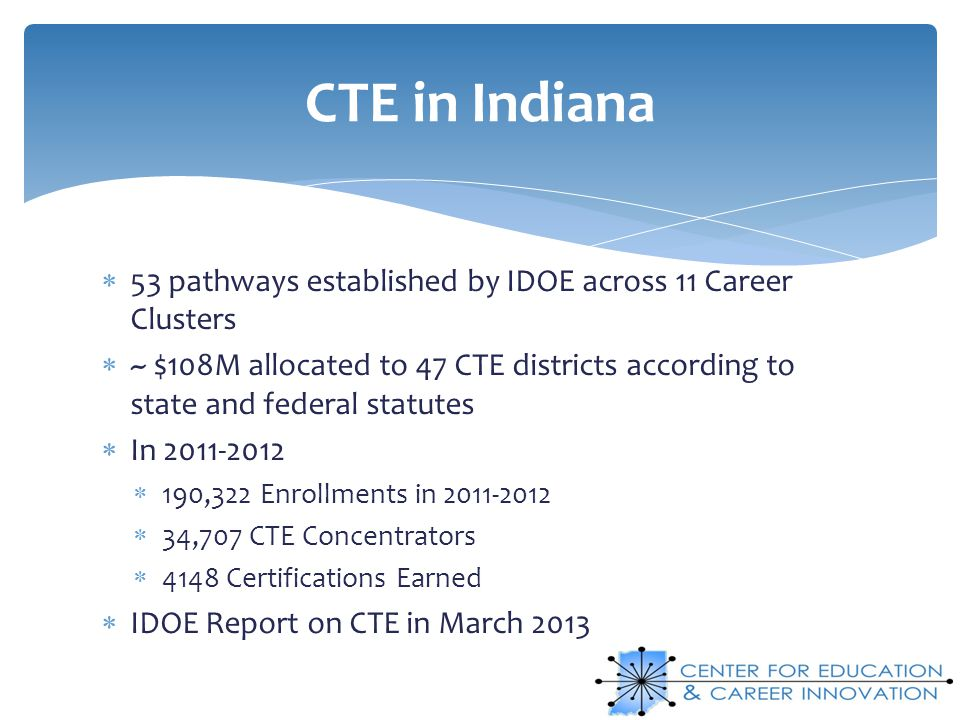 CTE in Indiana 53 pathways established by IDOE across 11 Career Clusters.