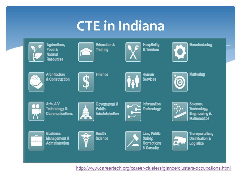 CTE in Indiana