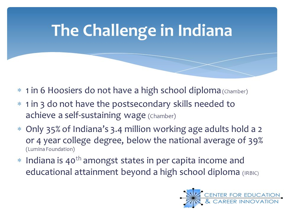 The Challenge in Indiana