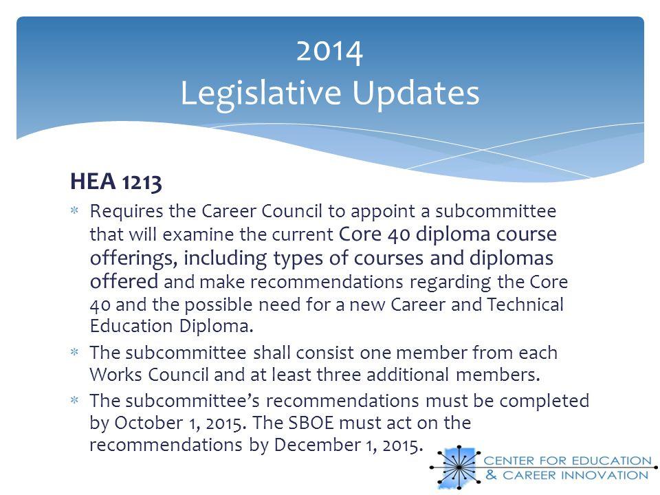 2014 Legislative Updates HEA 1213