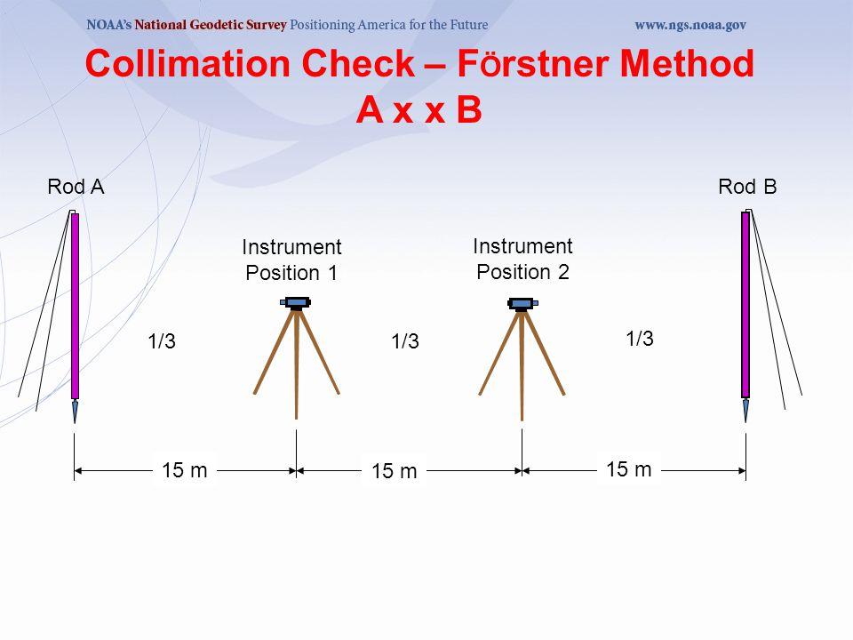 Collimation Check – FÖrstner Method