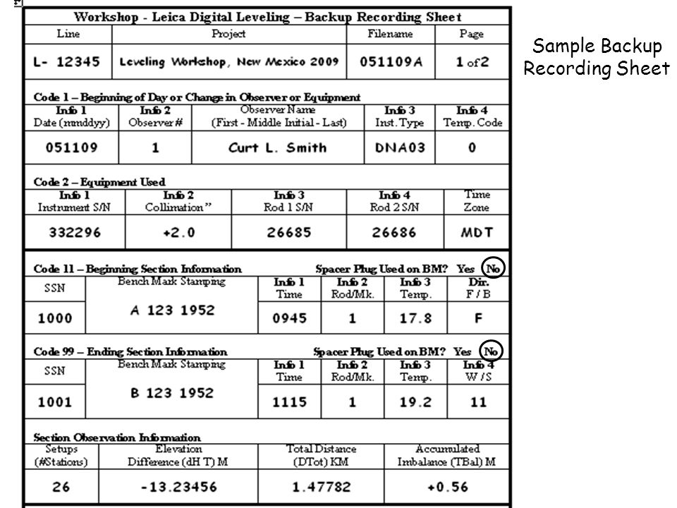 Sample Backup Recording Sheet
