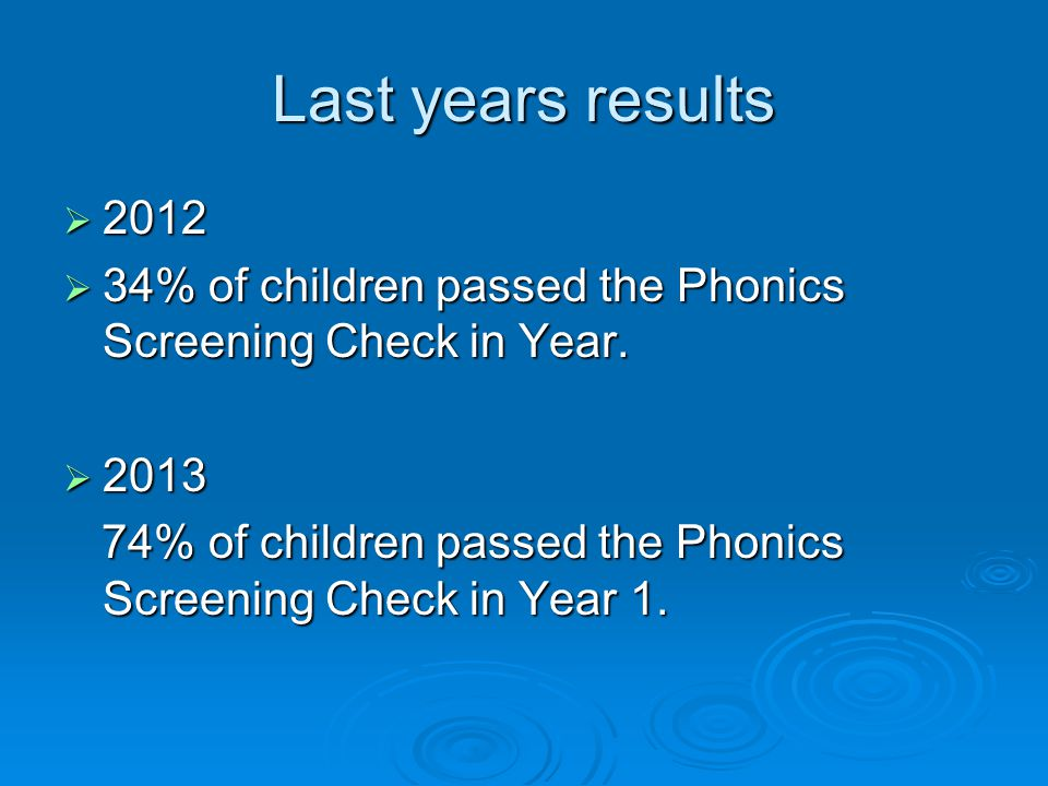 Last years results 2012. 34% of children passed the Phonics Screening Check in Year. 2013.