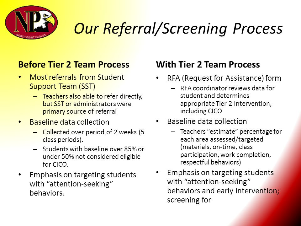 Our Referral/Screening Process