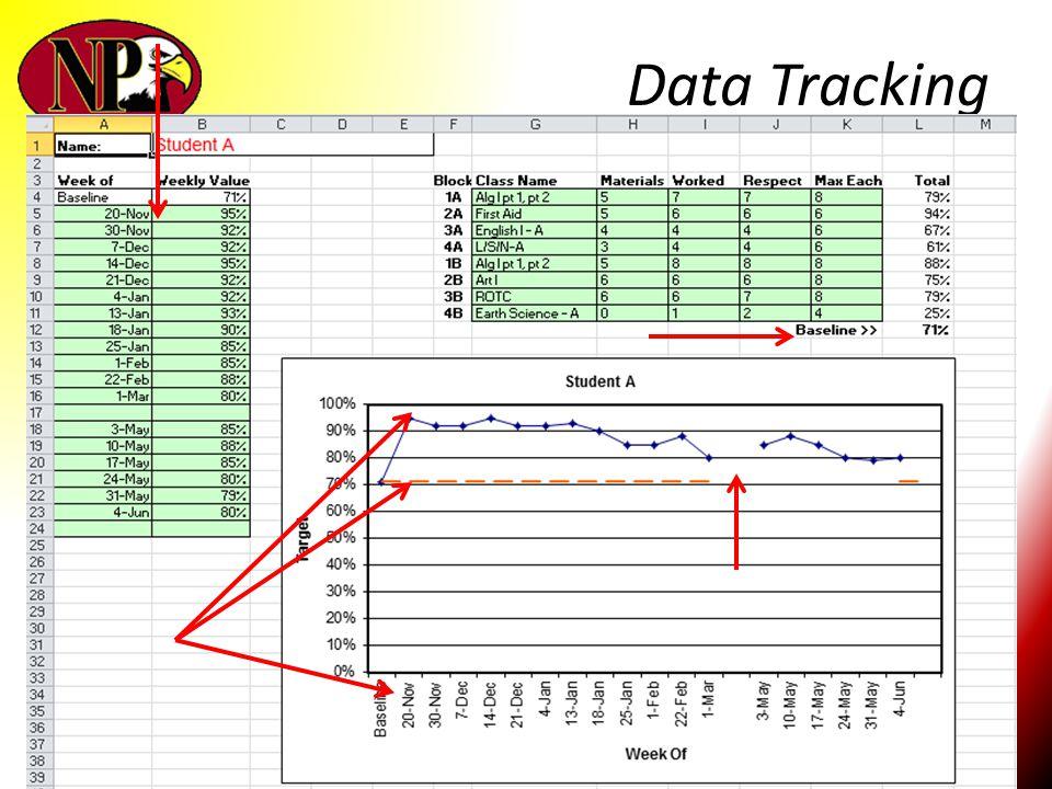 Data Tracking