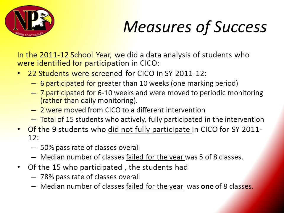 Measures of Success In the 2011-12 School Year, we did a data analysis of students who were identified for participation in CICO:
