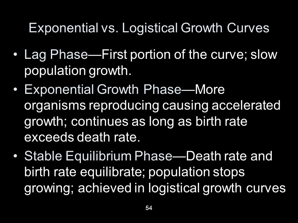Exponential vs. Logistical Growth Curves