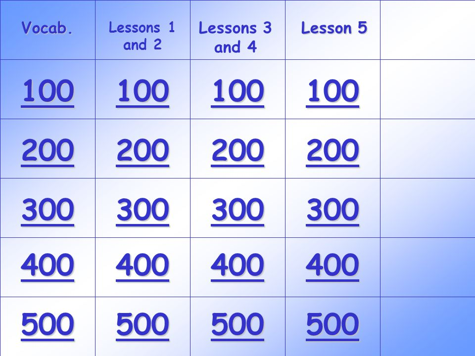 Vocab. Lessons 1 and 2. Lessons 3 and 4. Lesson 5. 100. 100. 100. 100. 200. 200. 200. 200.