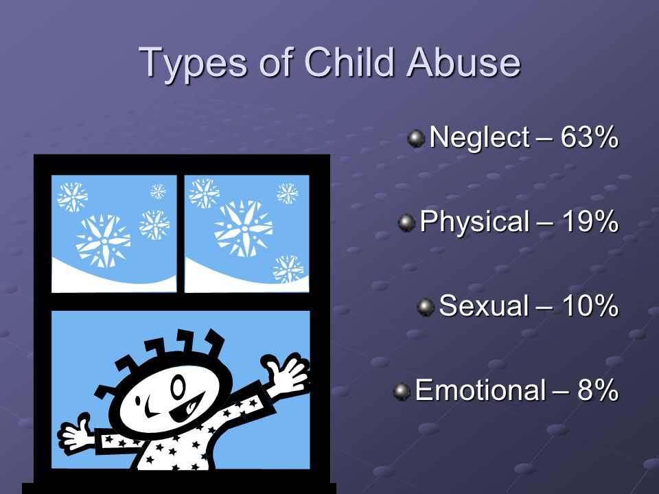 Types of Child Abuse Neglect – 63% Physical – 19% Sexual – 10%