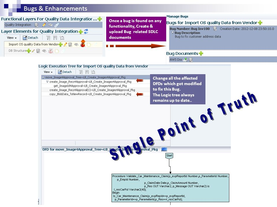 Single Point of Truth Bugs & Enhancements