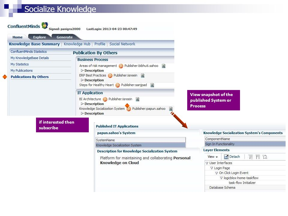 Socialize Knowledge View snapshot of the published System or Process