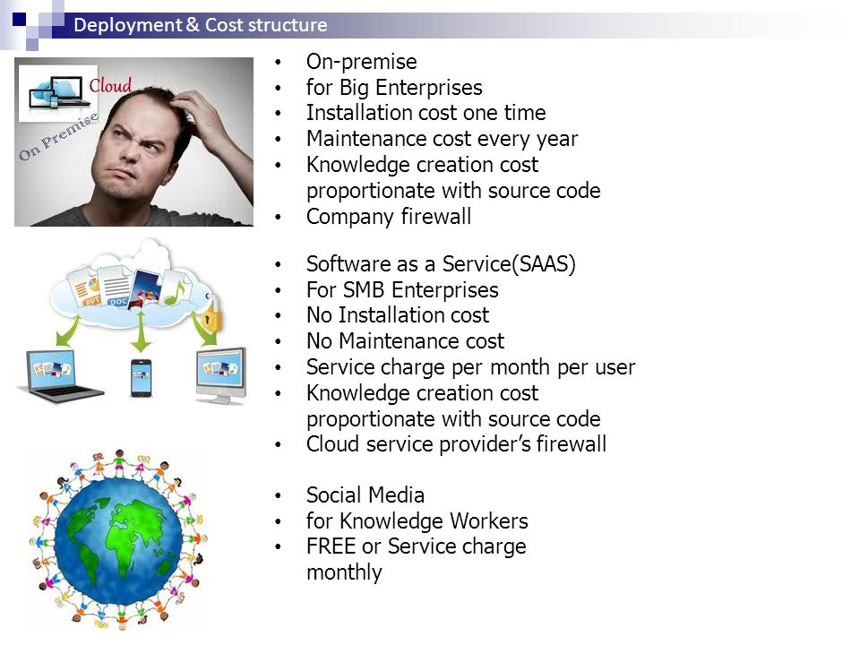 Deployment & Cost structure