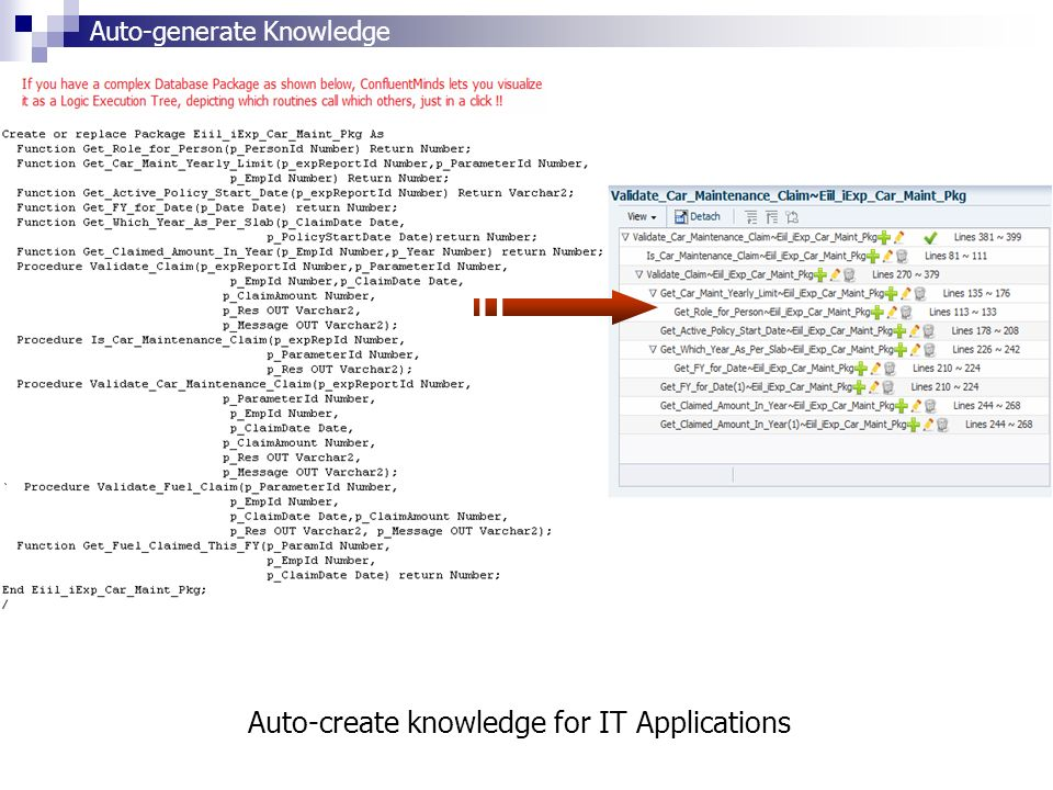 Auto-create knowledge for IT Applications