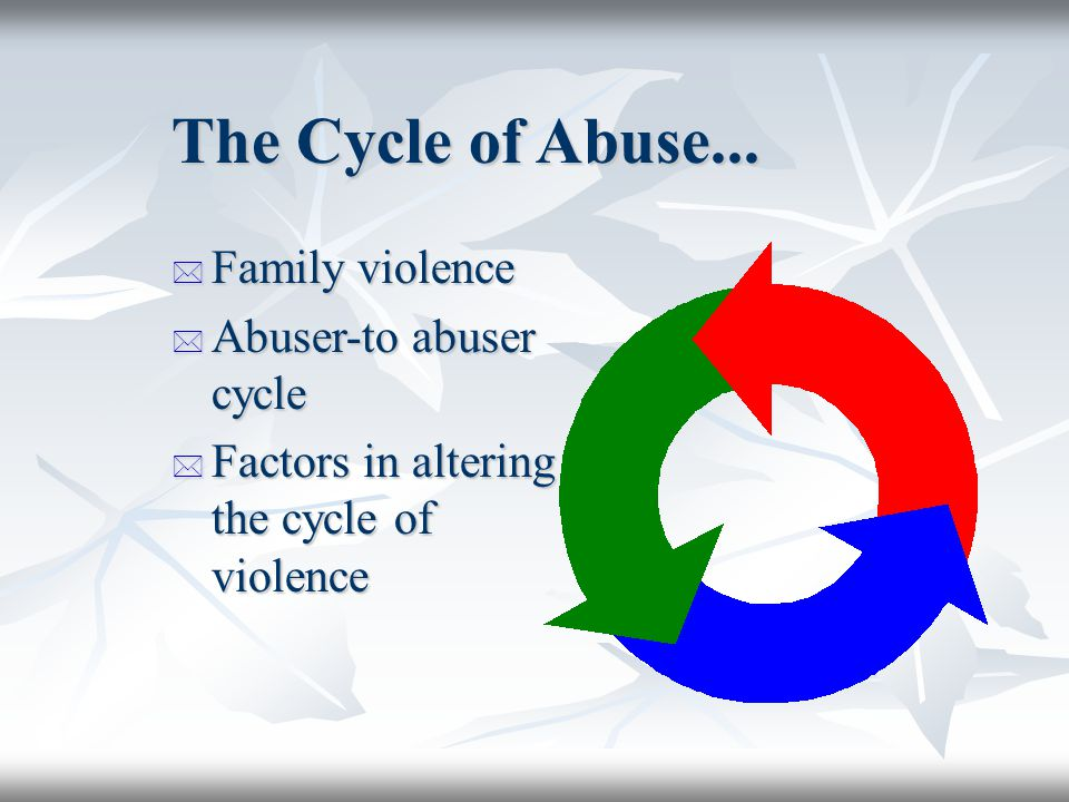 The Cycle of Abuse... Family violence Abuser-to abuser cycle