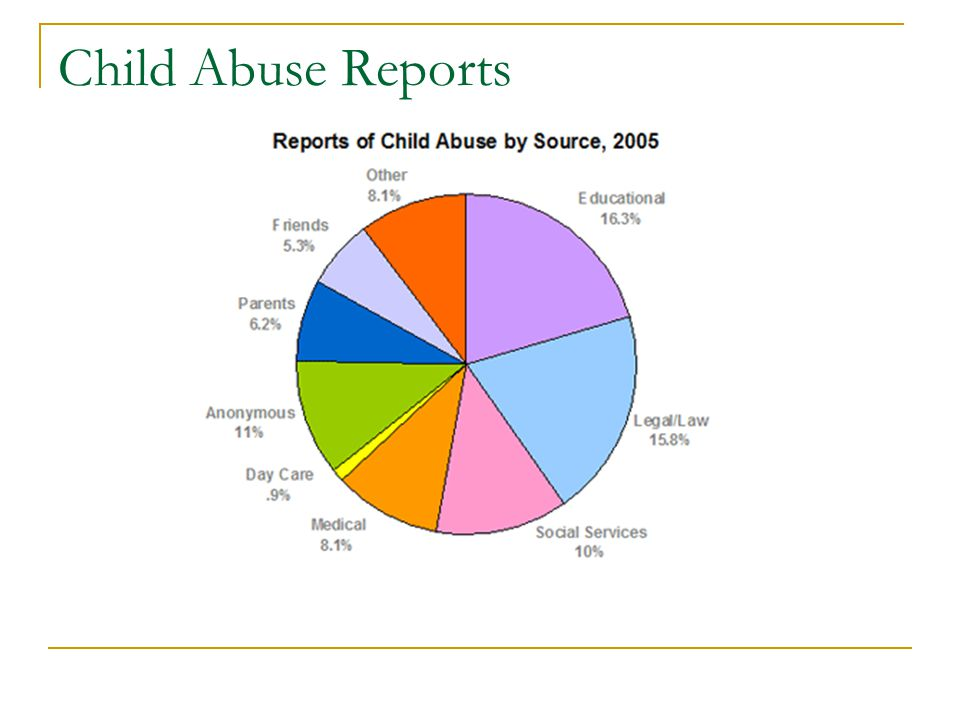 Child Abuse Reports
