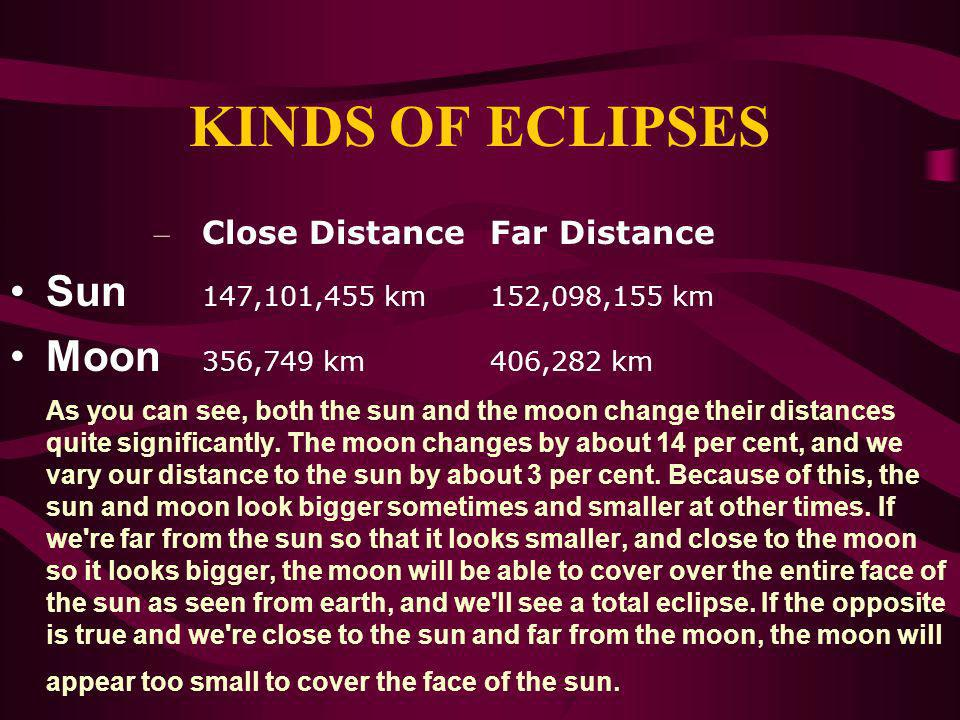 KINDS OF ECLIPSES Sun 147,101,455 km 152,098,155 km
