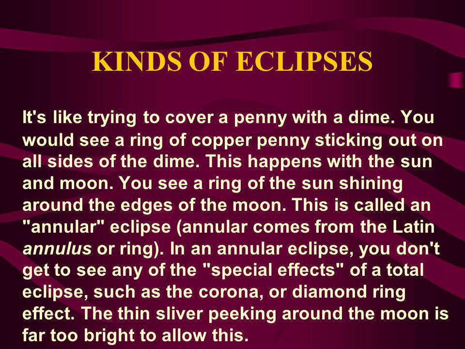 KINDS OF ECLIPSES