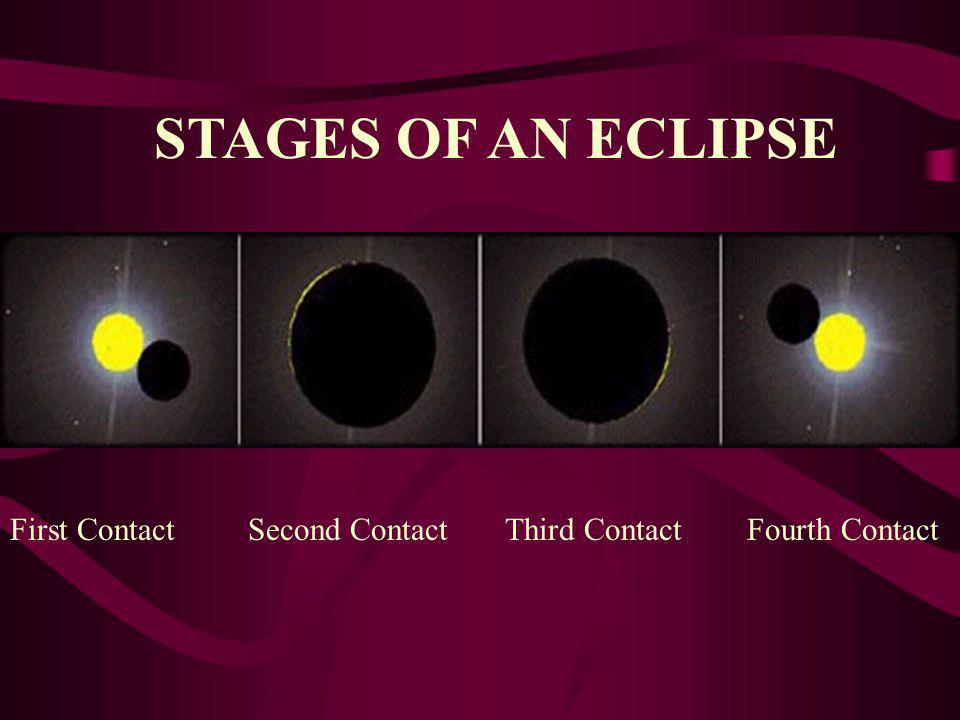STAGES OF AN ECLIPSE First Contact Second Contact Third Contact Fourth Contact