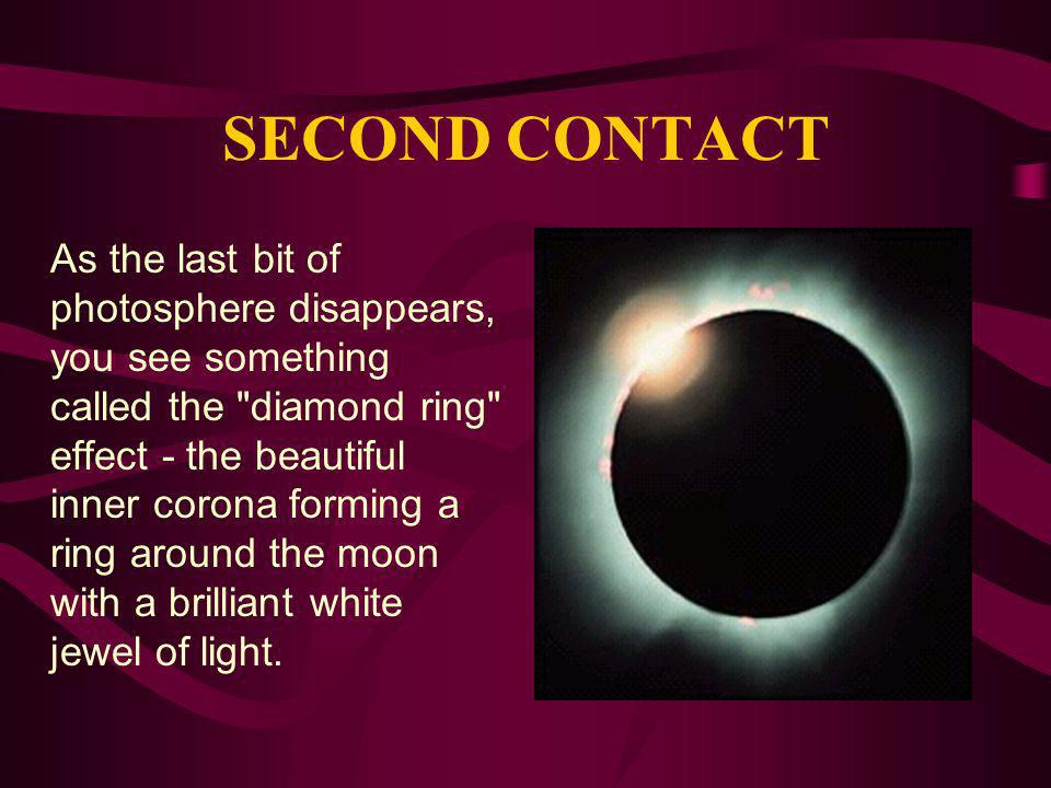 SECOND CONTACT
