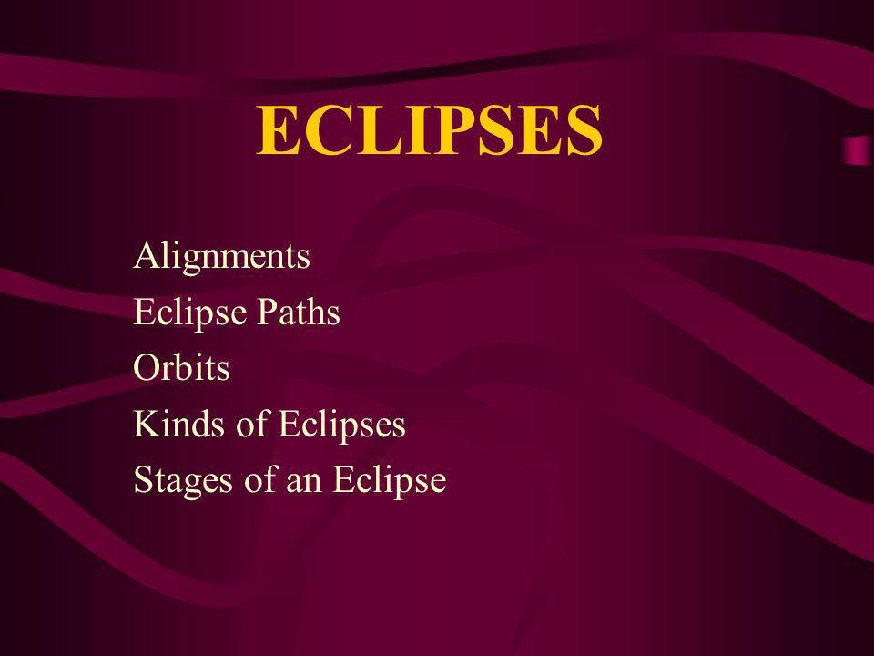 Alignments Eclipse Paths Orbits Kinds of Eclipses Stages of an Eclipse