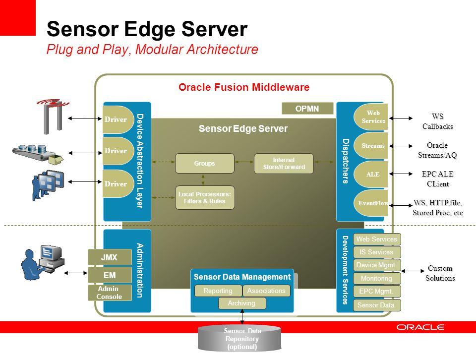 Sensor Edge Server Plug and Play, Modular Architecture