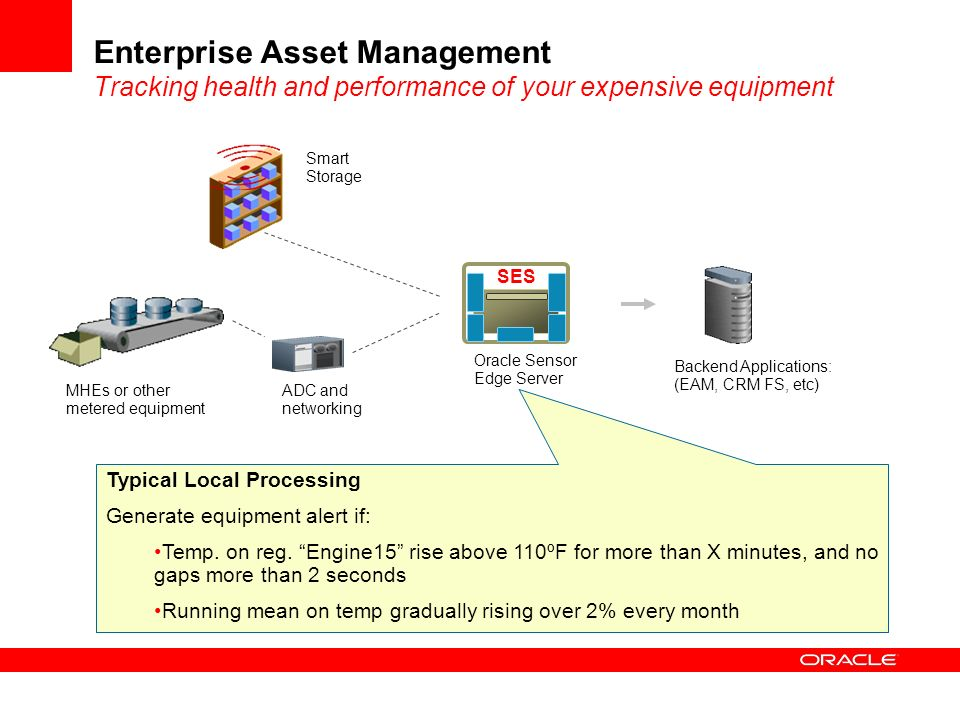 Enterprise Asset Management Tracking health and performance of your expensive equipment