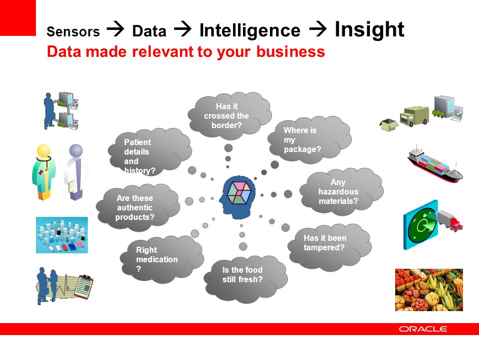 Sensors  Data  Intelligence  Insight Data made relevant to your business