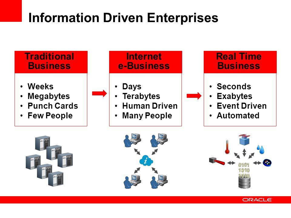 Information Driven Enterprises