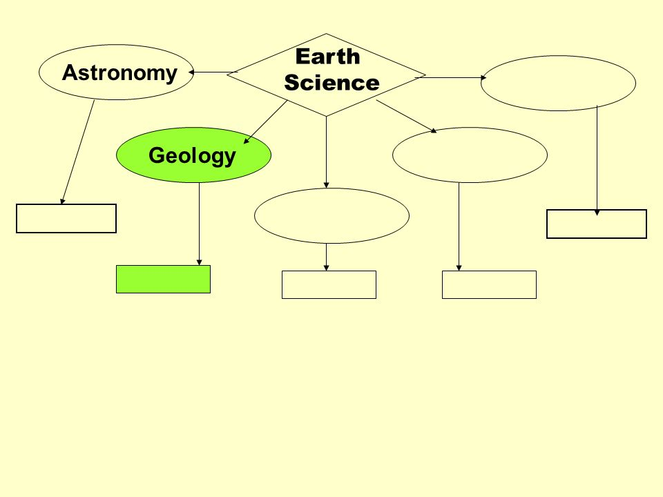 Earth Science Astronomy Geology