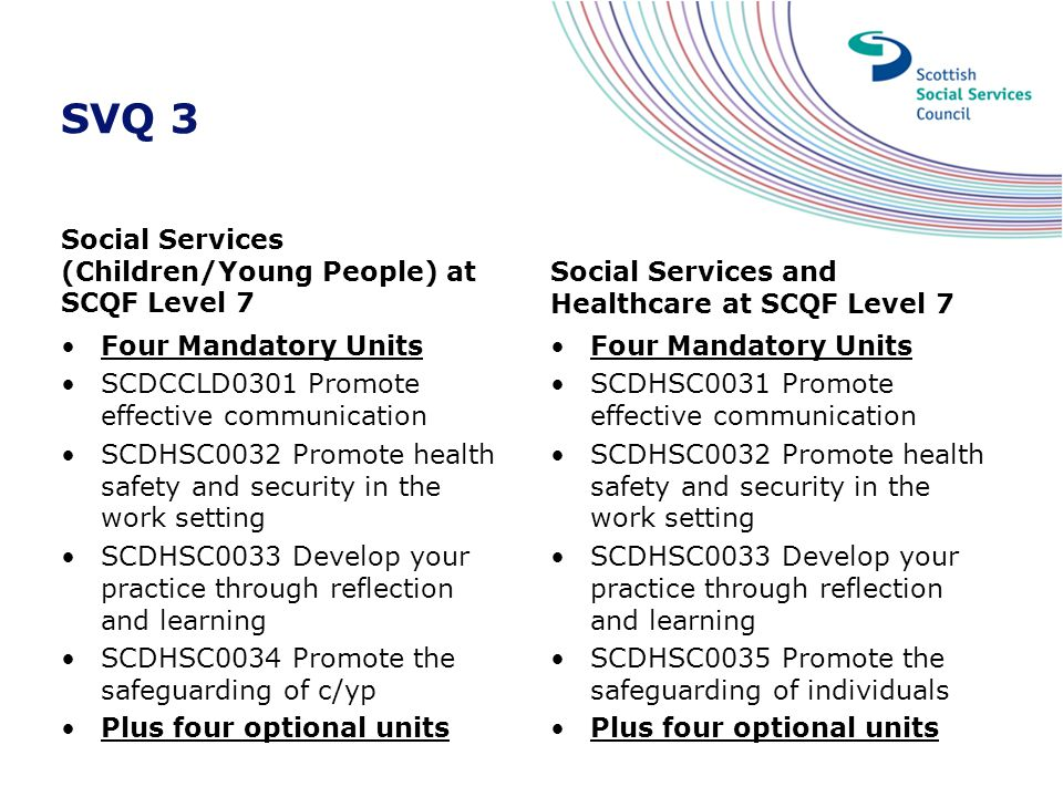 SVQ 3 Social Services (Children/Young People) at SCQF Level 7