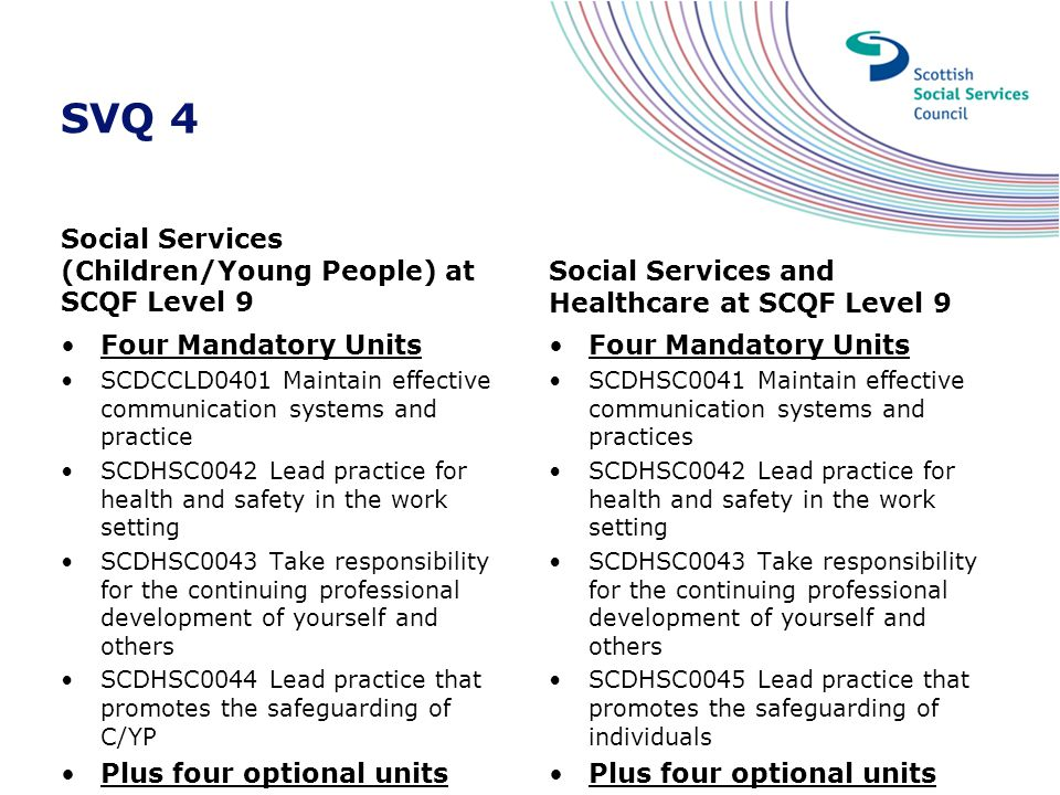 SVQ 4 Social Services (Children/Young People) at SCQF Level 9