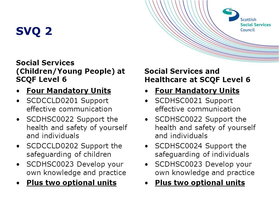 SVQ 2 Social Services (Children/Young People) at SCQF Level 6