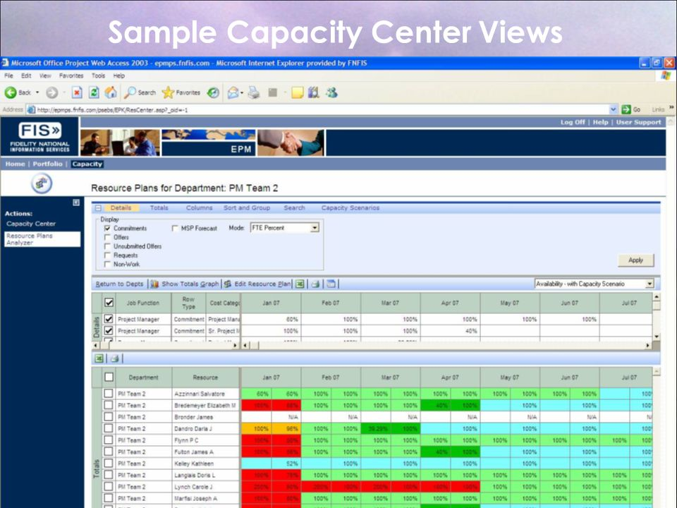 Sample Capacity Center Views